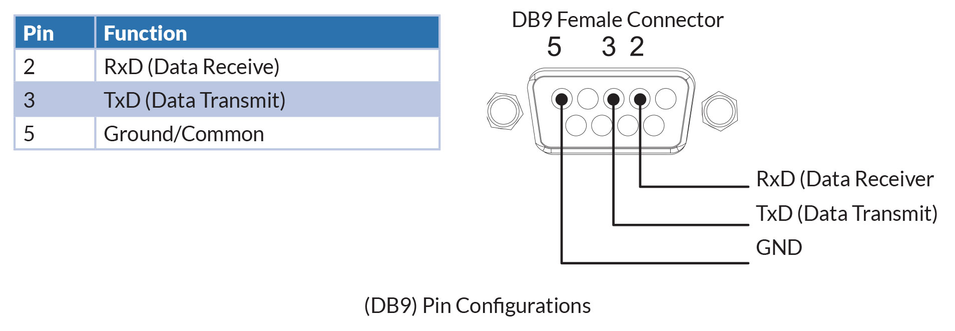 Binary 520 Series Hdmi Matrix Switcher With And Hdbaset Outputs To Serial Db9 Pinout Wiring Diagram As Well Balun Rj45 Rs 232 Control Pin Out