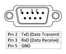 Binary 500 Series Hdmi Matrix Switcher With Hdmi And