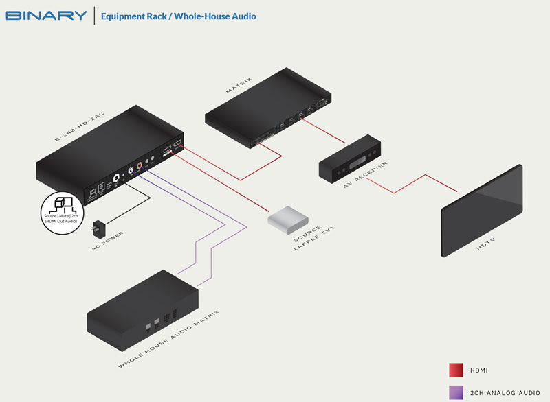 Laptop Battery Circuit Diagram | Dell Wire Diagram Laptop Battery Wiring Diagram Wiring Diagram And