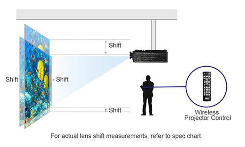 benq pu9730 dlp wuxga 7,000 lumen projector snapav  motorized zoom, focus, and lens shift
