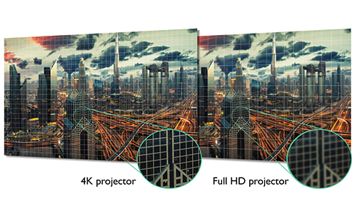 4k projector compared to a full HD projector