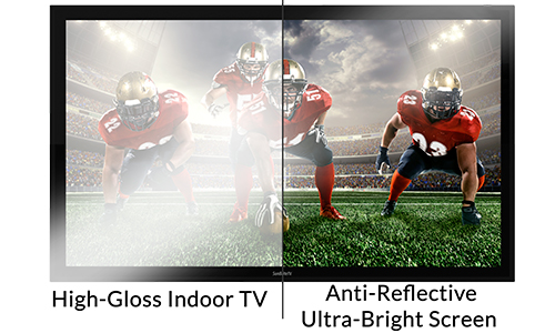 TV screen  with comparison of high gloss reflection on left side and clear anti-reflective screen on the right